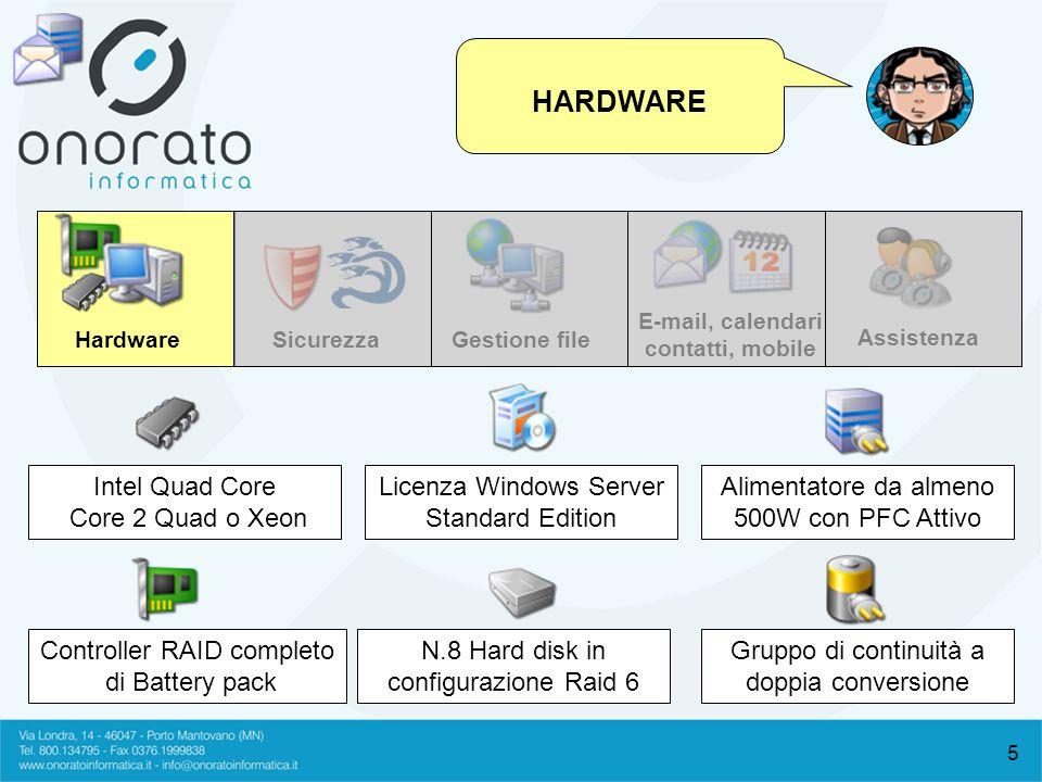 6 SICUREZZA HardwareSicurezzaGestione file E-mail, calendari contatti, mobile Assistenza Antispam professionale Antivirus centralizzato per tutti i client Criptaggio dati Controllo delle e-mail