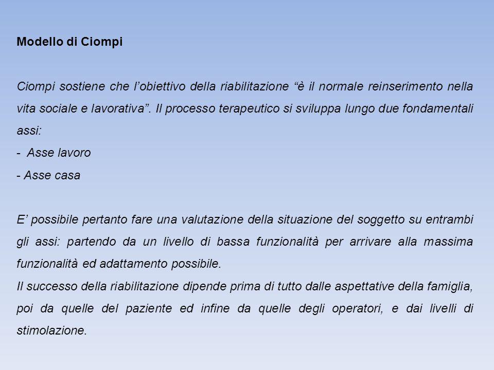 Modello di Ciompi Ciompi sostiene che l'obiettivo della riabilitazione è il normale reinserimento nella vita sociale e lavorativa .