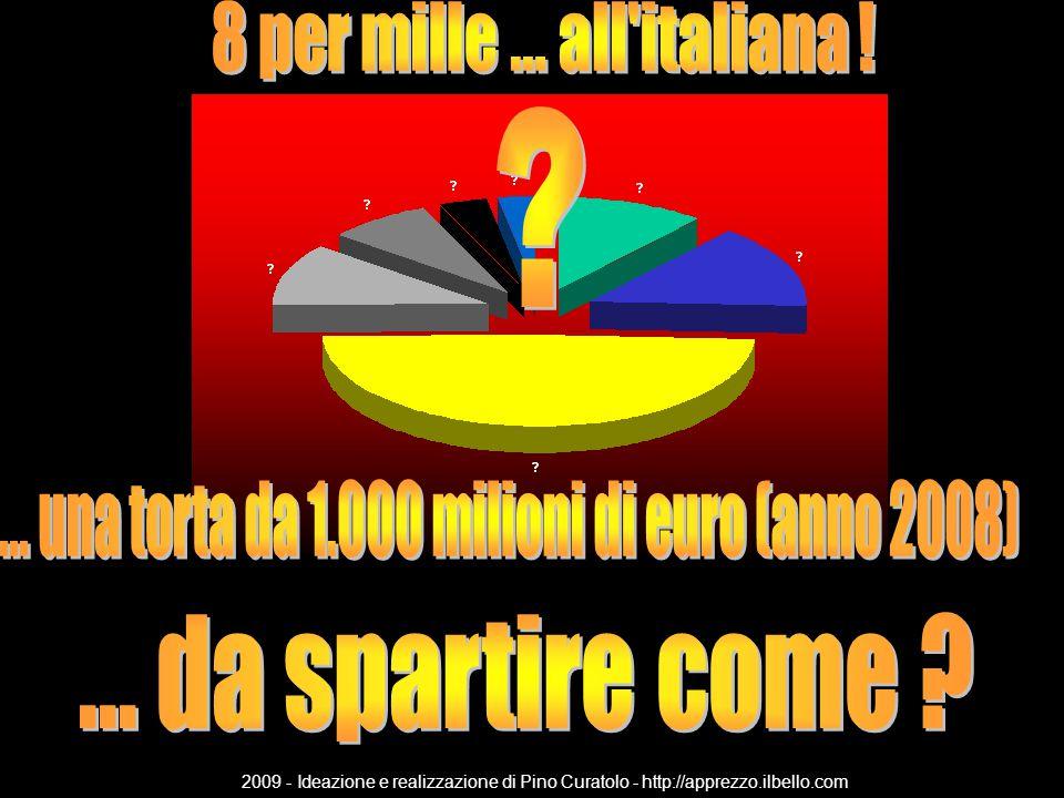 2009 - Ideazione e realizzazione di Pino Curatolo - http://apprezzo.ilbello.com