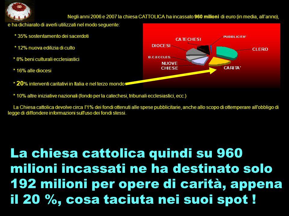 Negli anni 2006 e 2007 la chiesa CATTOLICA ha incassato 960 milioni di euro (in media, all'anno), e ha dichiarato di averli utilizzati nel modo seguente: oo oo oo oo oo oo oo oo oo oo oo oo oo oo oo oo oo oo oo * 35% sostentamento dei sacerdoti * 12% nuova edilizia di culto * 8% beni culturali ecclesiastici * 16% alle diocesi * 20 % interventi caritativi in Italia e nel terzo mondo * 10% altre iniziative nazionali (fondo per la catechesi, tribunali ecclesiastici, ecc.) La Chiesa cattolica devolve circa l 1% dei fondi ottenuti alle spese pubblicitarie, anche allo scopo di ottemperare all obbligo di legge di diffondere informazioni sull uso dei fondi stessi.