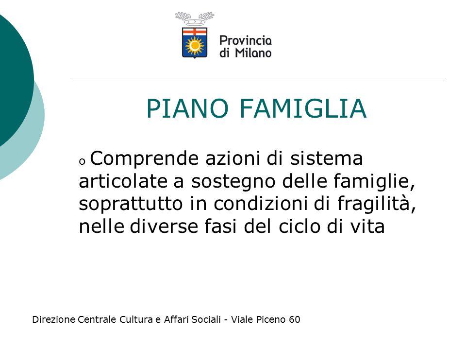 PIANO FAMIGLIA o Comprende azioni di sistema articolate a sostegno delle famiglie, soprattutto in condizioni di fragilità, nelle diverse fasi del ciclo di vita Direzione Centrale Cultura e Affari Sociali - Viale Piceno 60