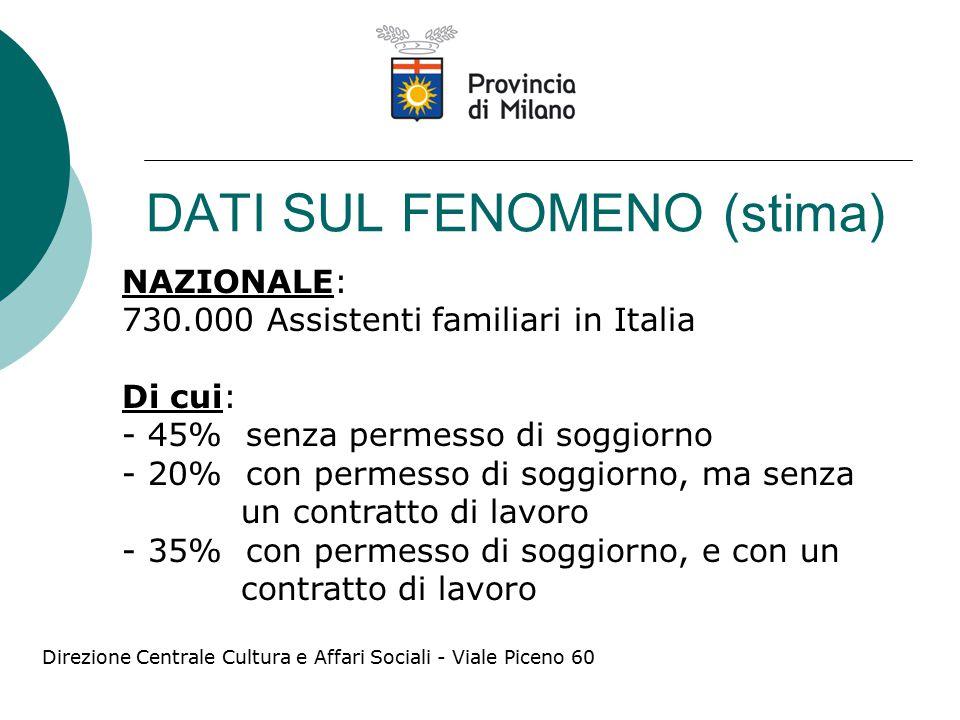 Milano e Provincia (stima) 85.000 Assistenti familiari di cui: 45.000 circa nella città di Milano 40.000 circa sul territorio della Provincia Direzione Centrale Cultura e Affari Sociali – Viale Piceno 60