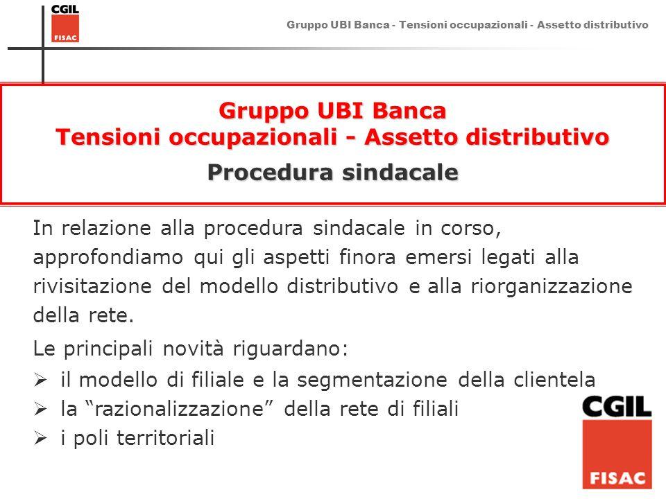 Gruppo UBI Banca - Tensioni occupazionali - Assetto distributivo 1 Gruppo UBI Banca Tensioni occupazionali - Assetto distributivo Procedura sindacale