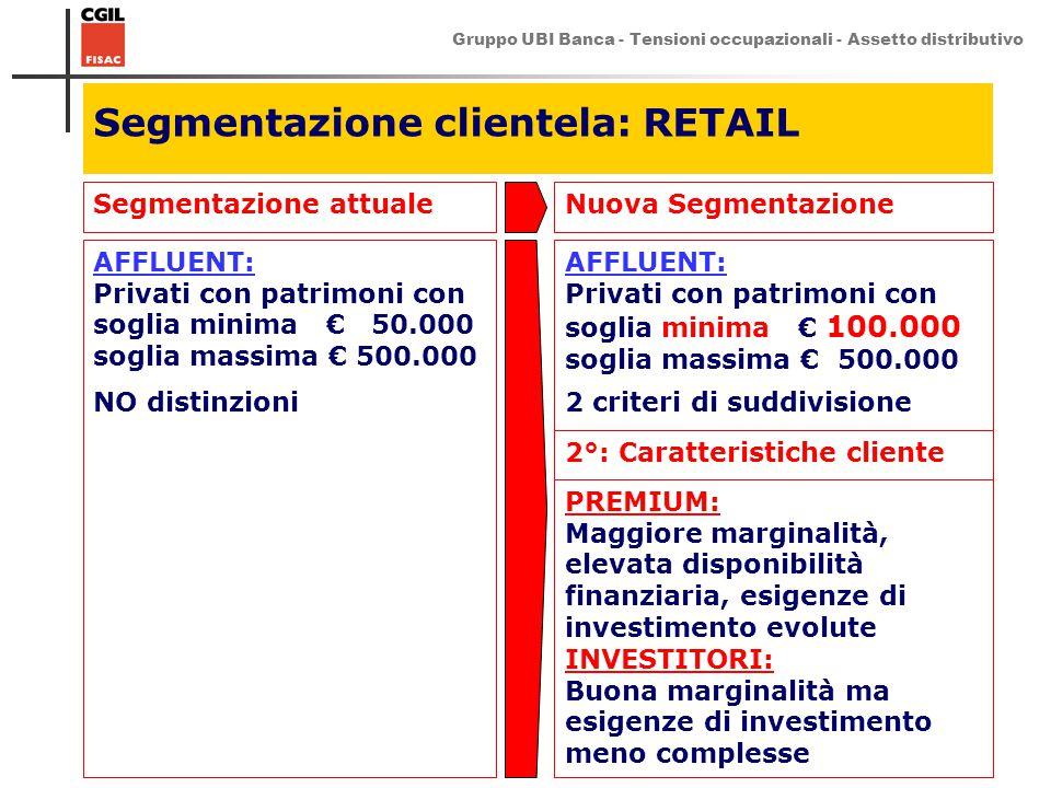 Gruppo UBI Banca - Tensioni occupazionali - Assetto distributivo 4 Segmentazione clientela: RETAIL Segmentazione attualeNuova Segmentazione AFFLUENT: