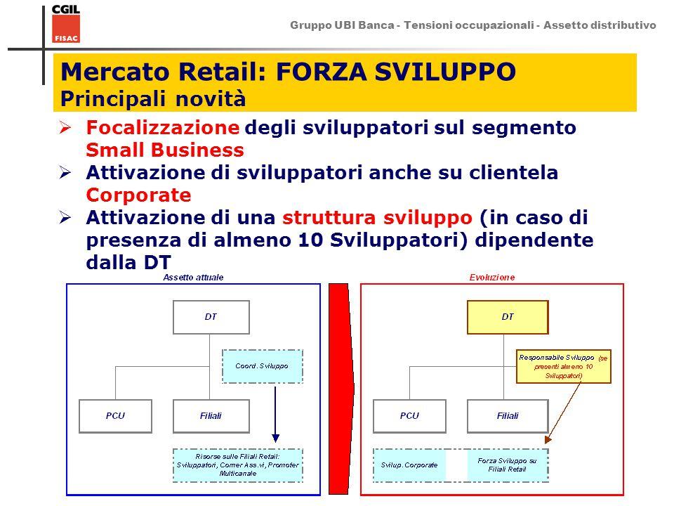 Gruppo UBI Banca - Tensioni occupazionali - Assetto distributivo 7 Mercato Retail: FORZA SVILUPPO Principali novità  Focalizzazione degli sviluppator