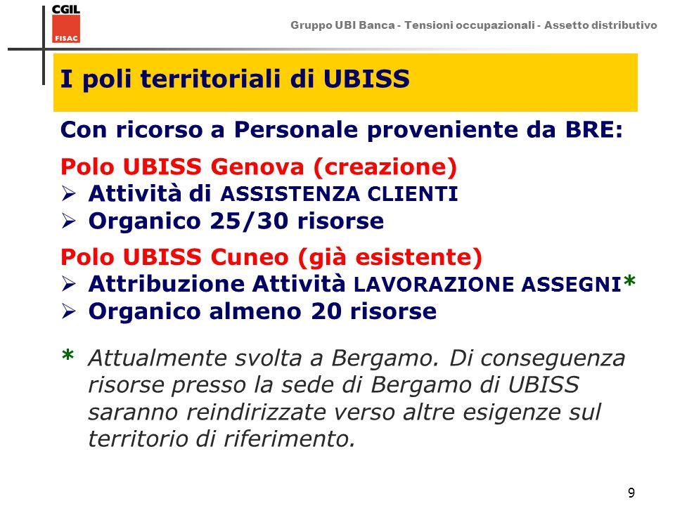 Gruppo UBI Banca - Tensioni occupazionali - Assetto distributivo 9 I poli territoriali di UBISS Con ricorso a Personale proveniente da BRE: Polo UBISS