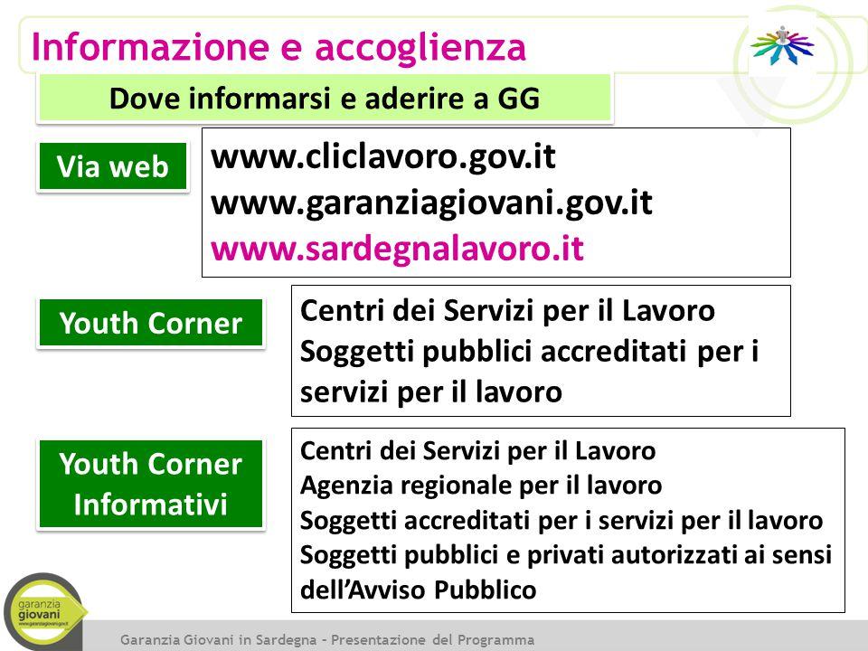 Informazione e accoglienza Via web www.cliclavoro.gov.it www.garanziagiovani.gov.it www.sardegnalavoro.it Dove informarsi e aderire a GG Youth Corner