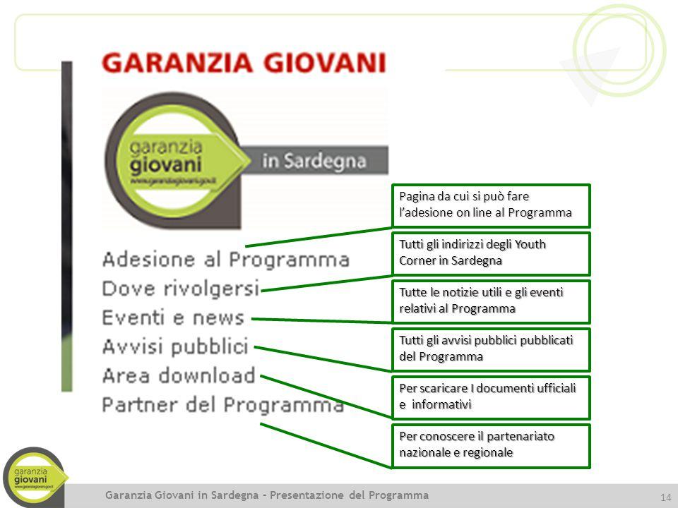 14 Garanzia Giovani in Sardegna – Presentazione del Programma Pagina da cui si può fare l'adesione on line al Programma Tutti gli indirizzi degli Yout