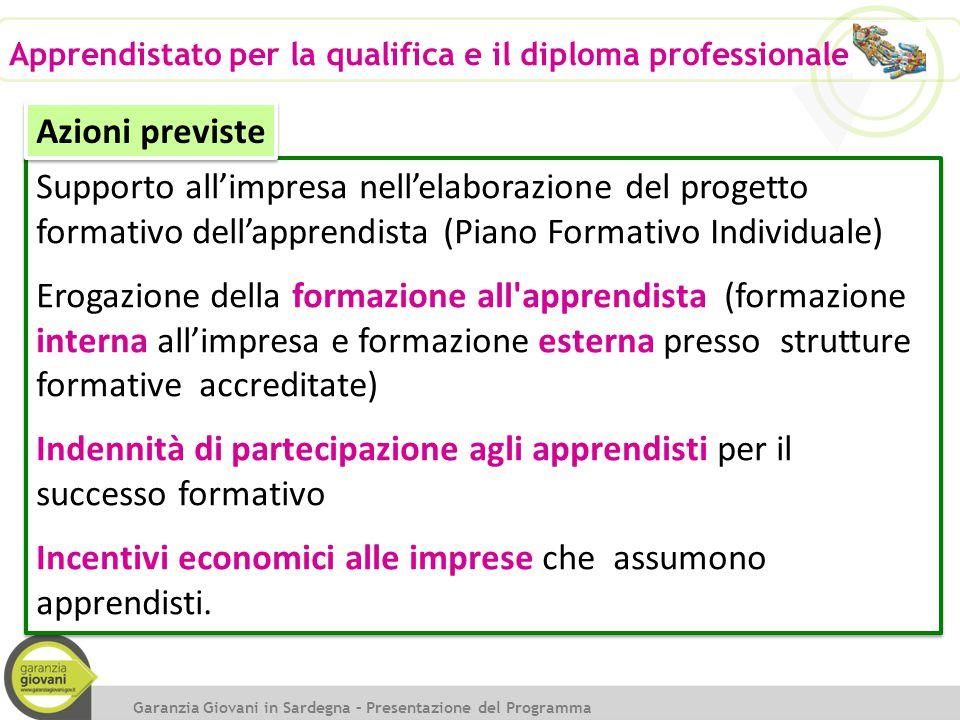 Supporto all'impresa nell'elaborazione del progetto formativo dell'apprendista (Piano Formativo Individuale) Erogazione della formazione all'apprendis