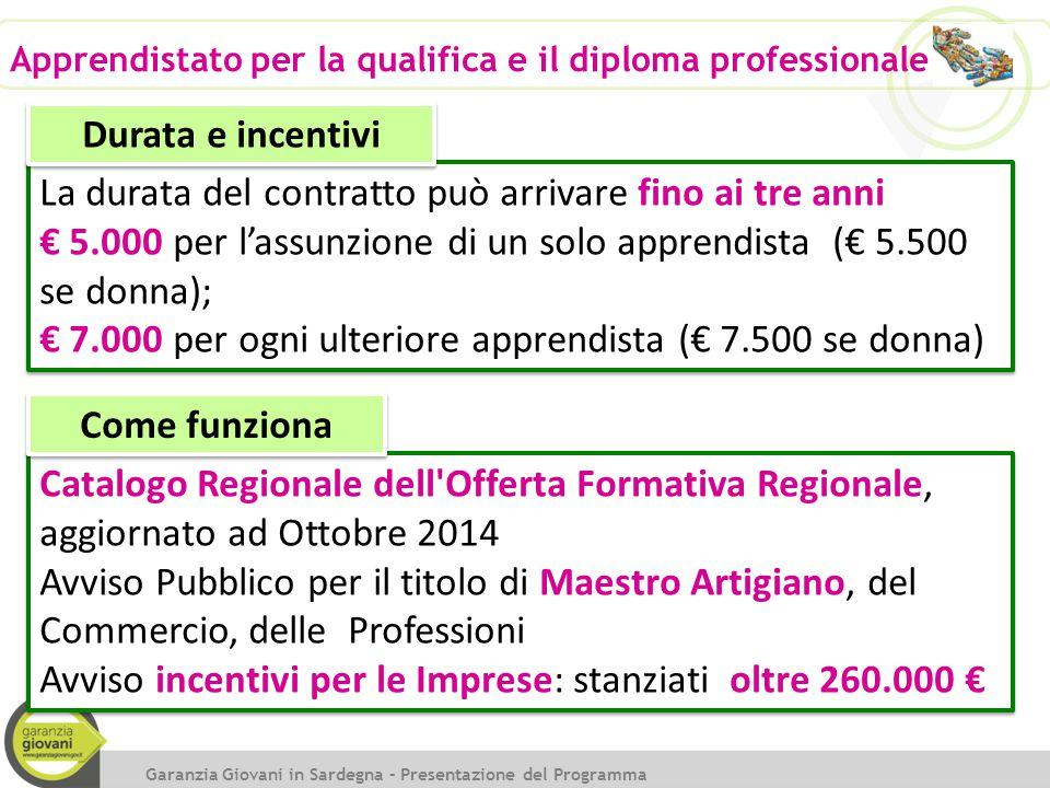 Catalogo Regionale dell'Offerta Formativa Regionale, aggiornato ad Ottobre 2014 Avviso Pubblico per il titolo di Maestro Artigiano, del Commercio, del