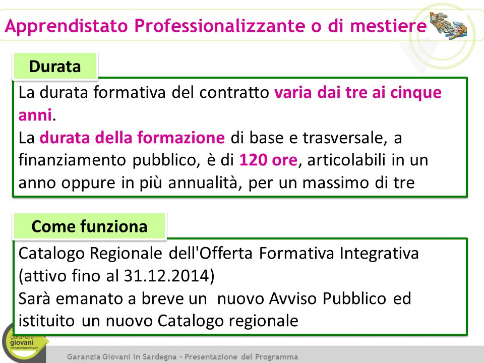 Catalogo Regionale dell'Offerta Formativa Integrativa (attivo fino al 31.12.2014) Sarà emanato a breve un nuovo Avviso Pubblico ed istituito un nuovo