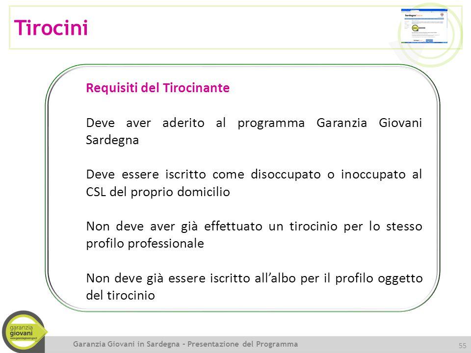 55 Requisiti del Tirocinante Deve aver aderito al programma Garanzia Giovani Sardegna Deve essere iscritto come disoccupato o inoccupato al CSL del pr