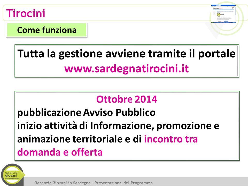 Tirocini Ottobre 2014 pubblicazione Avviso Pubblico inizio attività di Informazione, promozione e animazione territoriale e di incontro tra domanda e