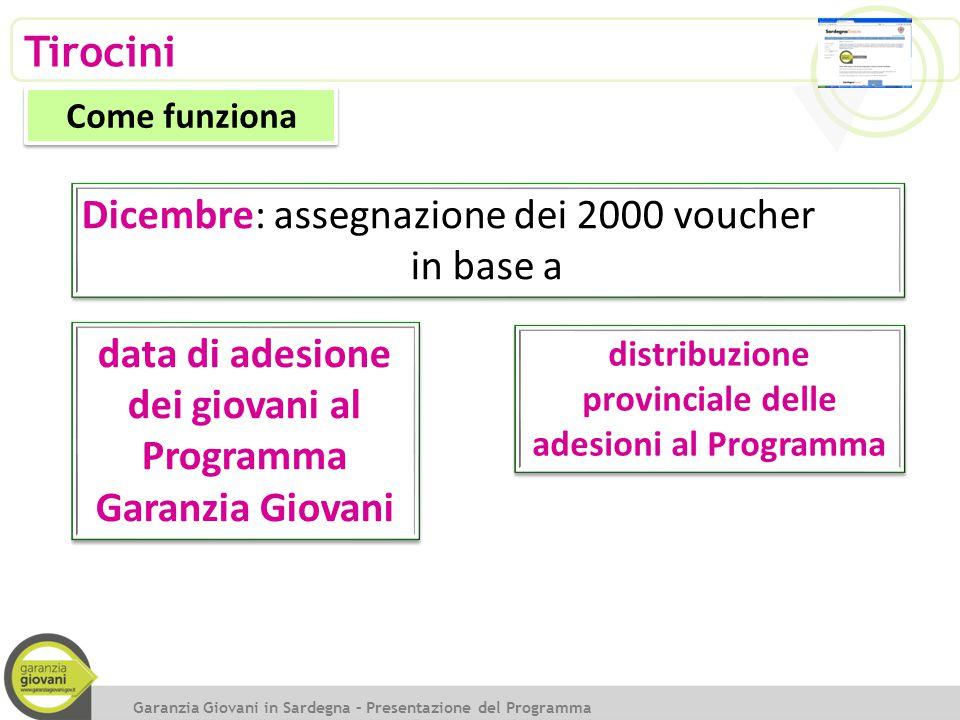Tirocini Dicembre: assegnazione dei 2000 voucher in base a Dicembre: assegnazione dei 2000 voucher in base a Garanzia Giovani in Sardegna – Presentazi