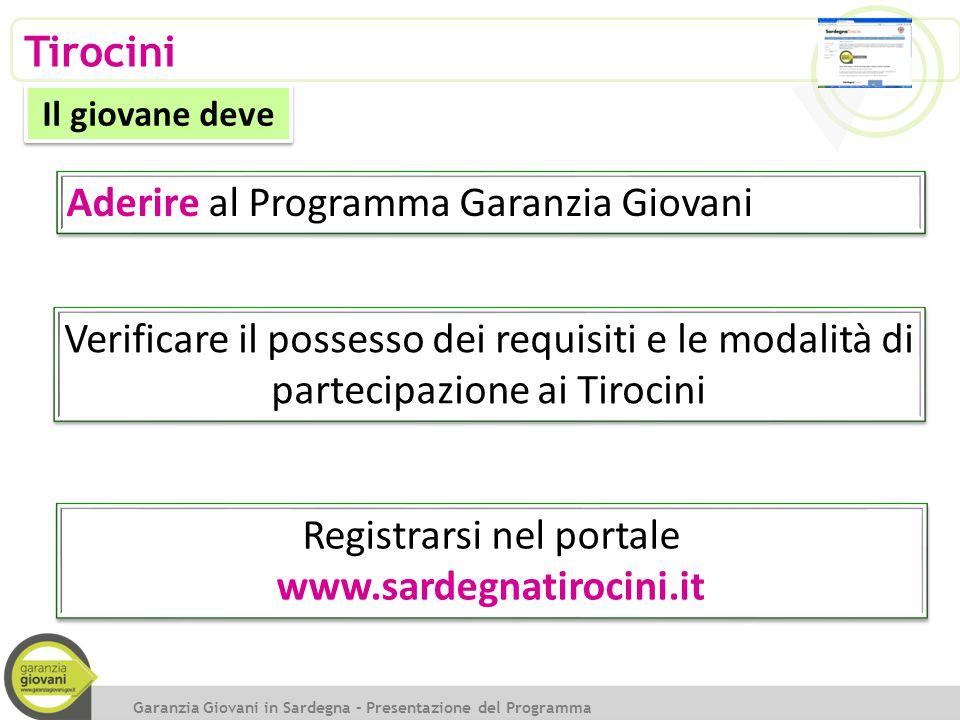 Tirocini Registrarsi nel portale www.sardegnatirocini.it Registrarsi nel portale www.sardegnatirocini.it Aderire al Programma Garanzia Giovani Verific