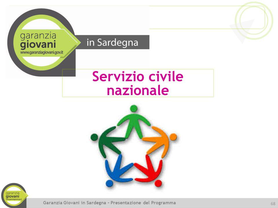 68 Servizio civile nazionale Garanzia Giovani in Sardegna – Presentazione del Programma