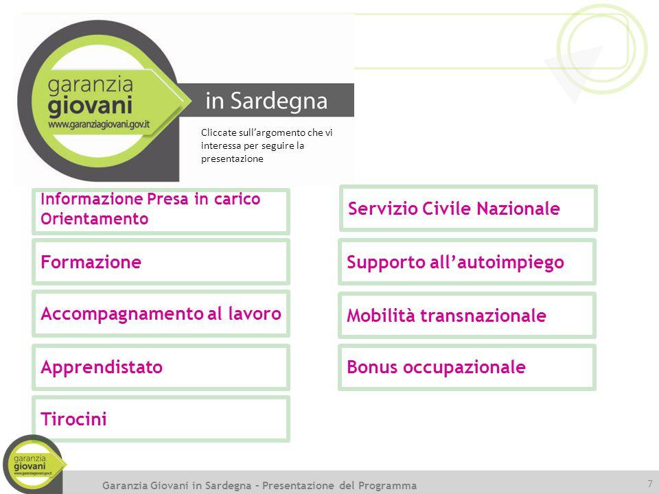 7 Informazione Presa in carico Orientamento Garanzia Giovani in Sardegna – Presentazione del Programma Formazione Accompagnamento al lavoro Apprendist