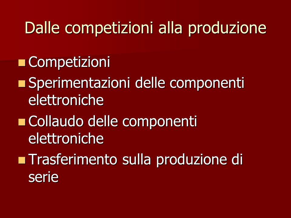 Dalle competizioni alla produzione Competizioni Competizioni Sperimentazioni delle componenti elettroniche Sperimentazioni delle componenti elettronic
