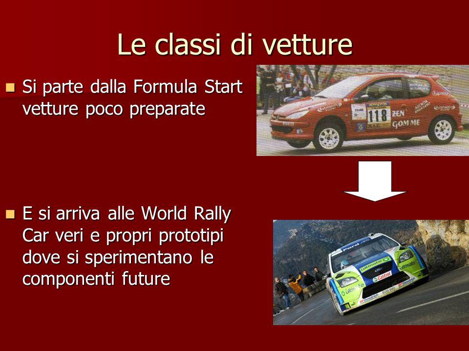 Le classi di vetture Si parte dalla Formula Start vetture poco preparate Si parte dalla Formula Start vetture poco preparate E si arriva alle World Ra