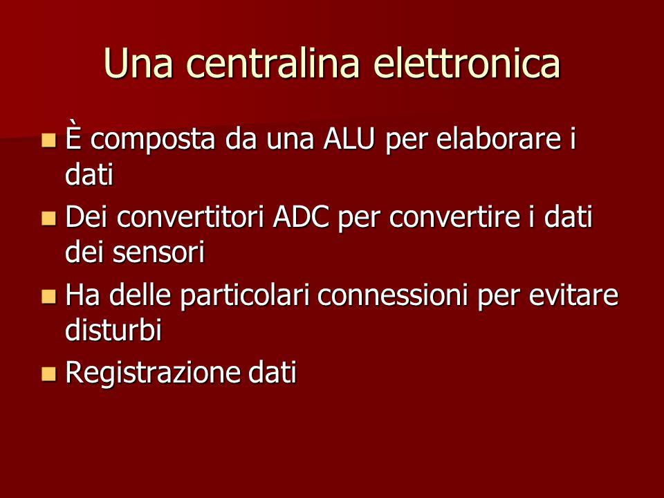 Una centralina elettronica È composta da una ALU per elaborare i dati È composta da una ALU per elaborare i dati Dei convertitori ADC per convertire i