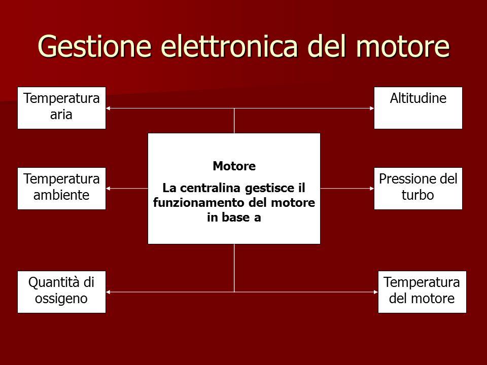 Gestione elettronica del motore Motore La centralina gestisce il funzionamento del motore in base a Temperatura aria Temperatura ambiente Pressione de