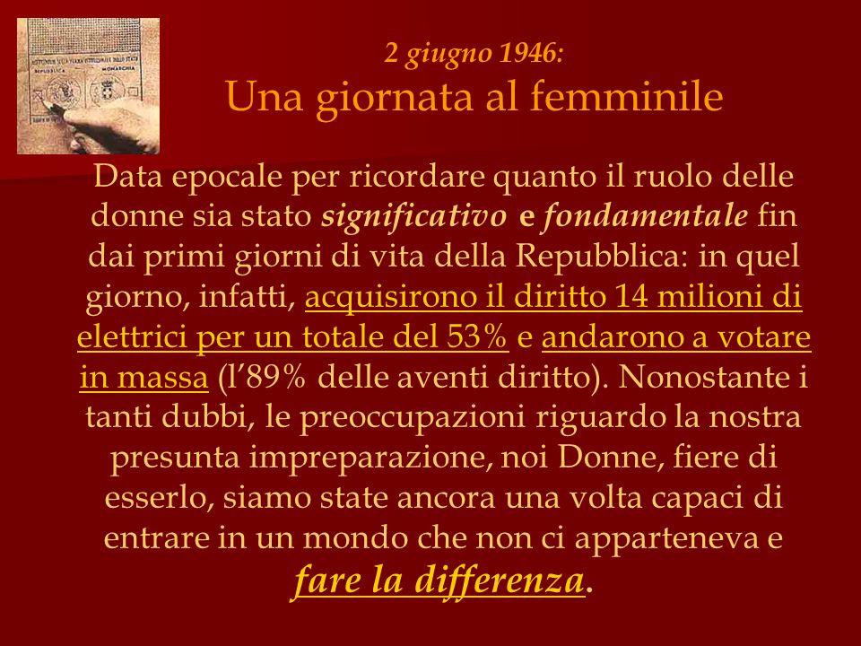 2 giugno 1946: Una giornata al femminile Data epocale per ricordare quanto il ruolo delle donne sia stato significativo e fondamentale fin dai primi g