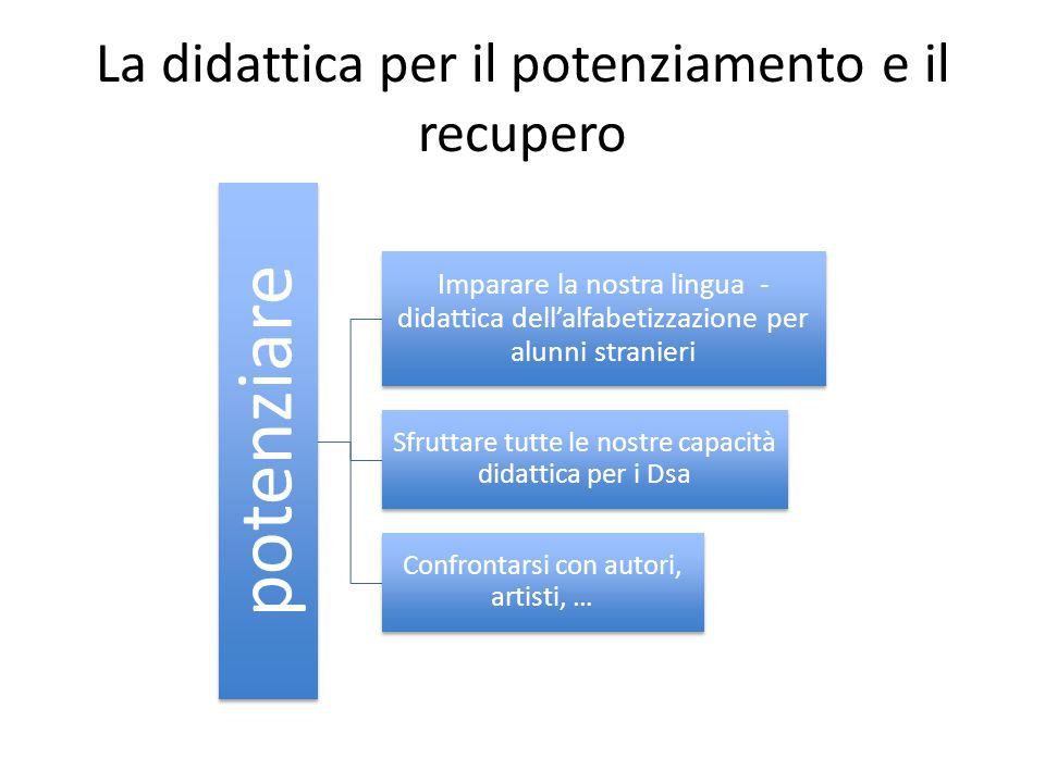La didattica per il potenziamento e il recupero potenziare Imparare la nostra lingua - didattica dell'alfabetizzazione per alunni stranieri Sfruttare