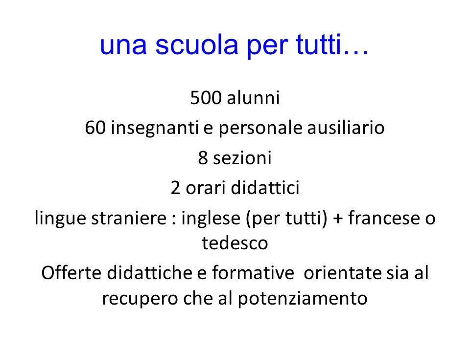 una scuola per tutti… 500 alunni 60 insegnanti e personale ausiliario 8 sezioni 2 orari didattici lingue straniere : inglese (per tutti) + francese o