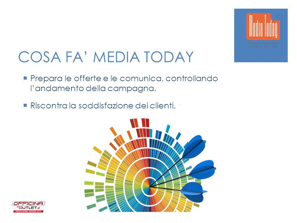 COSA FA' MEDIA TODAY  Prepara le offerte e le comunica, controllando l'andamento della campagna.  Riscontra la soddisfazione dei clienti.