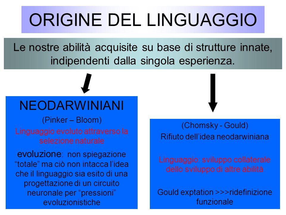 """ORIGINE DEL LINGUAGGIO NEODARWINIANI (Pinker – Bloom) Linguaggio evoluto attraverso la selezione naturale evoluzione : non spiegazione """"totale"""" ma ciò"""