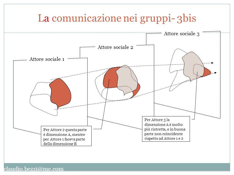 claudio.bezzi@me.com A A Attore sociale 1 Attore sociale 2 Attore sociale 3 Per Attore 2 questa parte è dimensione A, mentre per Attore 1 faceva parte della dimensione B Per Attore 3 la dimensione A è molto più ristretta, e in buona parte non coincidente rispetto ad Attore 1 e 2 La comunicazione nei gruppi- 3bis