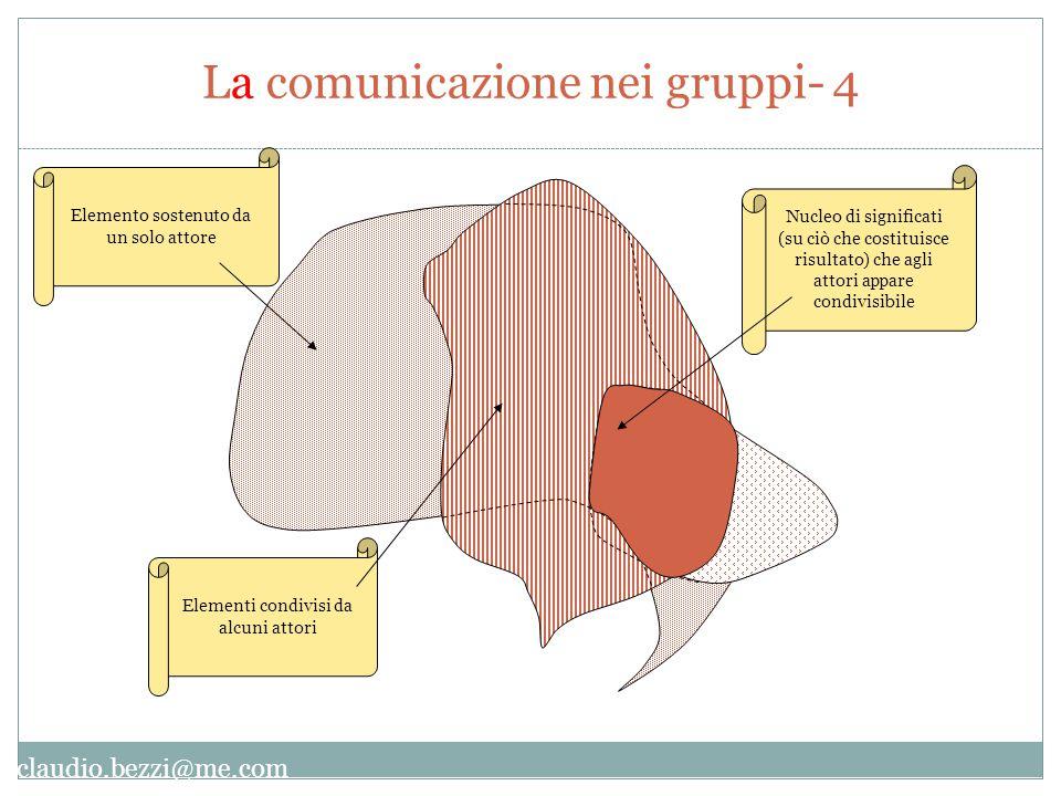 claudio.bezzi@me.com Nucleo di significati (su ciò che costituisce risultato) che agli attori appare condivisibile Elemento sostenuto da un solo attore Elementi condivisi da alcuni attori La comunicazione nei gruppi- 4
