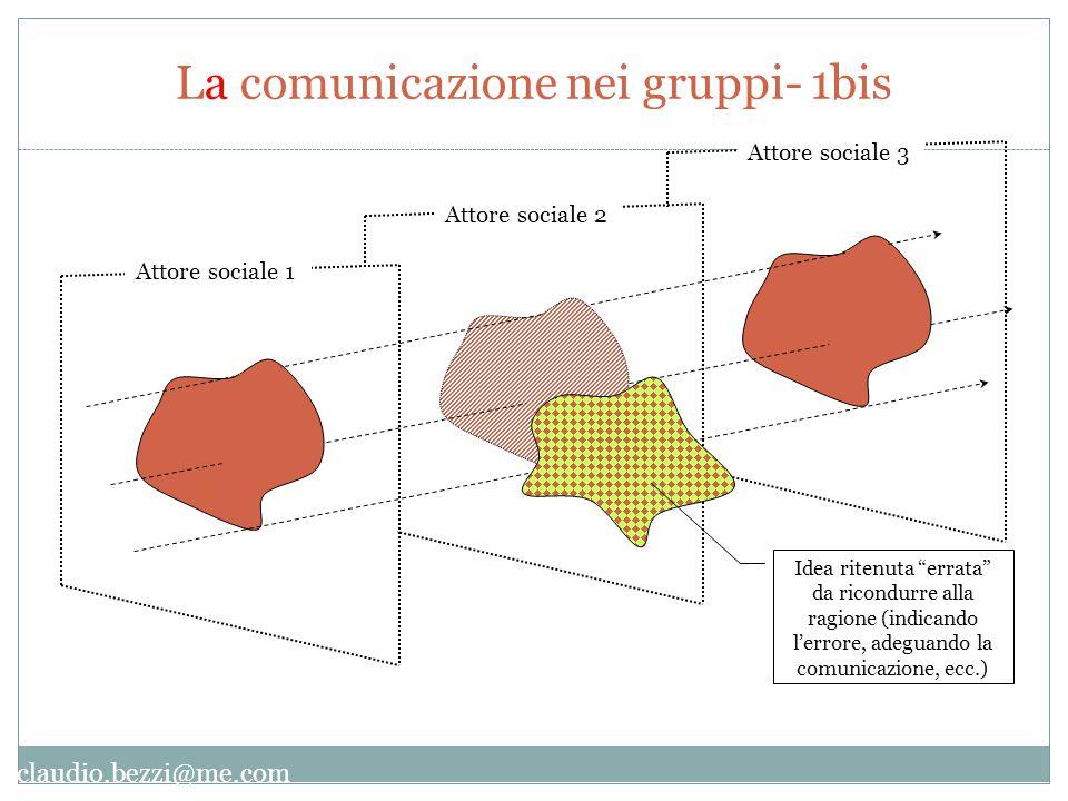 claudio.bezzi@me.com Idea ritenuta errata da ricondurre alla ragione (indicando l'errore, adeguando la comunicazione, ecc.) La comunicazione nei gruppi- 1bis Attore sociale 2 Attore sociale 3 Attore sociale 1