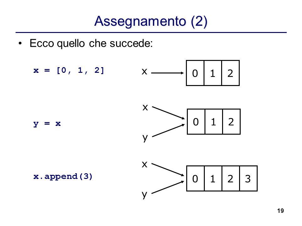 19 Assegnamento (2) Ecco quello che succede: x = [0, 1, 2] y = x x.append(3) x 012 x 012 y x 012 y 3