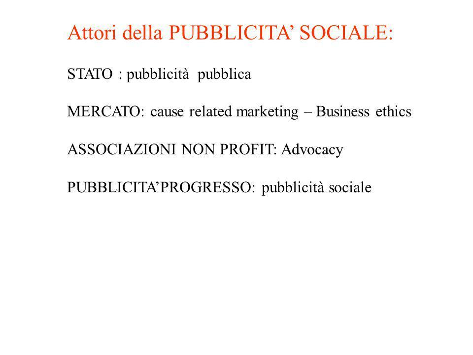 Attori della PUBBLICITA' SOCIALE: STATO : pubblicità pubblica MERCATO: cause related marketing – Business ethics ASSOCIAZIONI NON PROFIT: Advocacy PUB
