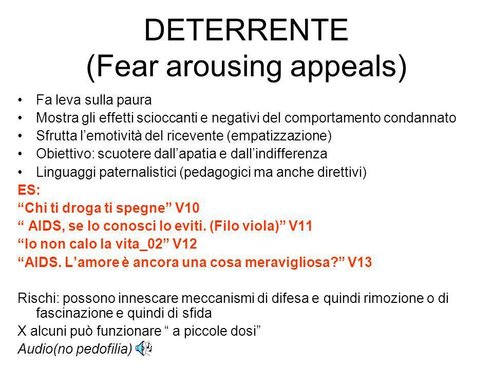DETERRENTE (Fear arousing appeals) Fa leva sulla paura Mostra gli effetti scioccanti e negativi del comportamento condannato Sfrutta l'emotività del r