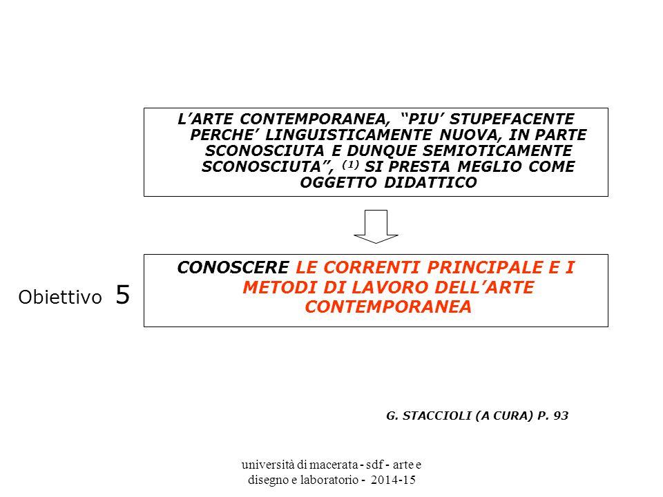 università di macerata - sdf - arte e disegno e laboratorio - 2014-15 L'ARTE CONTEMPORANEA, PIU' STUPEFACENTE PERCHE' LINGUISTICAMENTE NUOVA, IN PARTE SCONOSCIUTA E DUNQUE SEMIOTICAMENTE SCONOSCIUTA , (1) SI PRESTA MEGLIO COME OGGETTO DIDATTICO CONOSCERE LE CORRENTI PRINCIPALE E I METODI DI LAVORO DELL'ARTE CONTEMPORANEA G.
