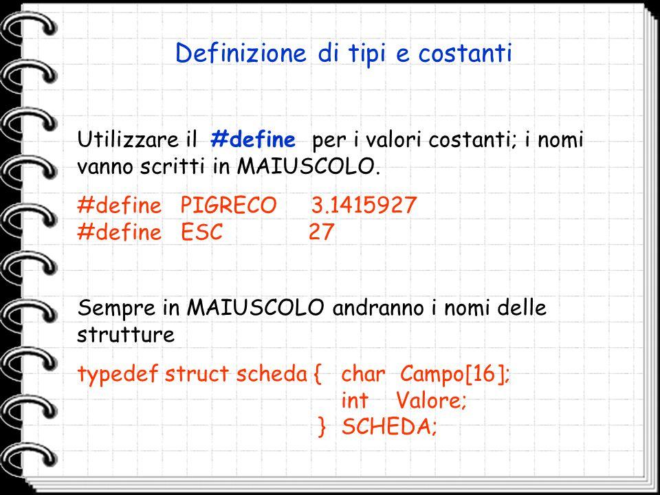 Definizione di tipi e costanti Utilizzare il #define per i valori costanti; i nomi vanno scritti in MAIUSCOLO. #define PIGRECO 3.1415927 #define ESC 2