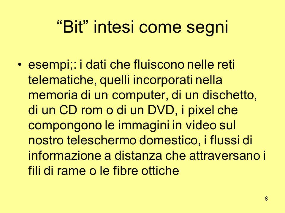 8 Bit intesi come segni esempi;: i dati che fluiscono nelle reti telematiche, quelli incorporati nella memoria di un computer, di un dischetto, di un CD rom o di un DVD, i pixel che compongono le immagini in video sul nostro teleschermo domestico, i flussi di informazione a distanza che attraversano i fili di rame o le fibre ottiche