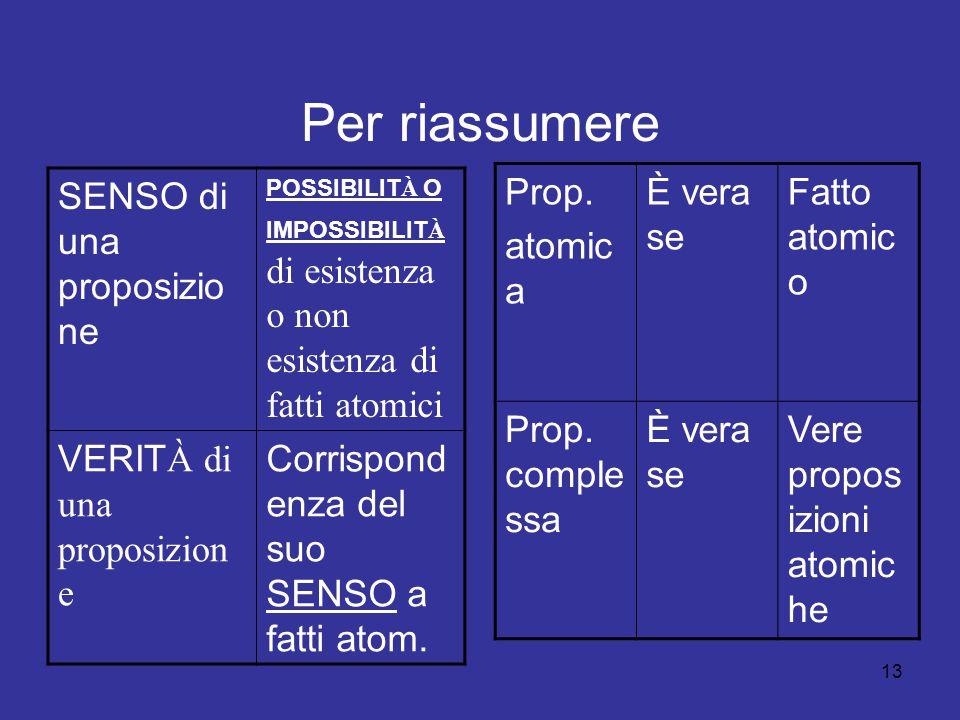 13 Per riassumere Prop. atomic a È vera se Fatto atomic o Prop. comple ssa È vera se Vere propos izioni atomic he SENSO di una proposizio ne POSSIBILI