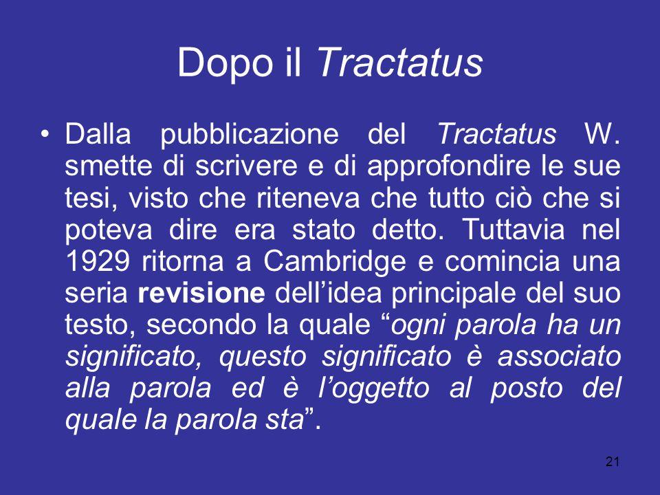 21 Dopo il Tractatus Dalla pubblicazione del Tractatus W. smette di scrivere e di approfondire le sue tesi, visto che riteneva che tutto ciò che si po