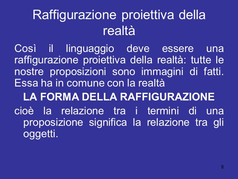 8 Raffigurazione proiettiva della realtà Così il linguaggio deve essere una raffigurazione proiettiva della realtà: tutte le nostre proposizioni sono