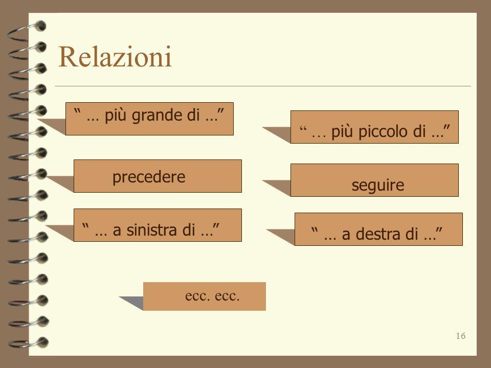 """16 Relazioni """" … più grande di …"""" """" … più piccolo di …"""" precedere seguire """" … a sinistra di …"""" """" … a destra di …"""" ecc."""