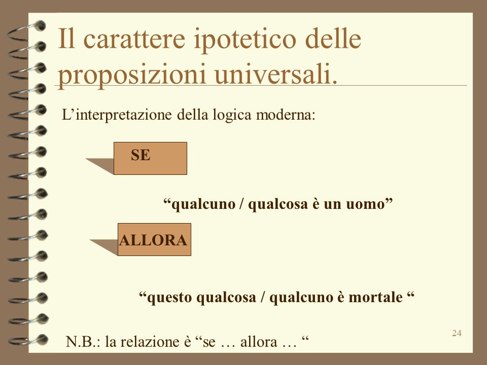 """24 Il carattere ipotetico delle proposizioni universali. L'interpretazione della logica moderna: SE ALLORA """"qualcuno / qualcosa è un uomo"""" """"questo qua"""