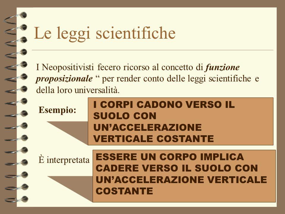 """28 Le leggi scientifiche I Neopositivisti fecero ricorso al concetto di funzione proposizionale """" per render conto delle leggi scientifiche e della lo"""