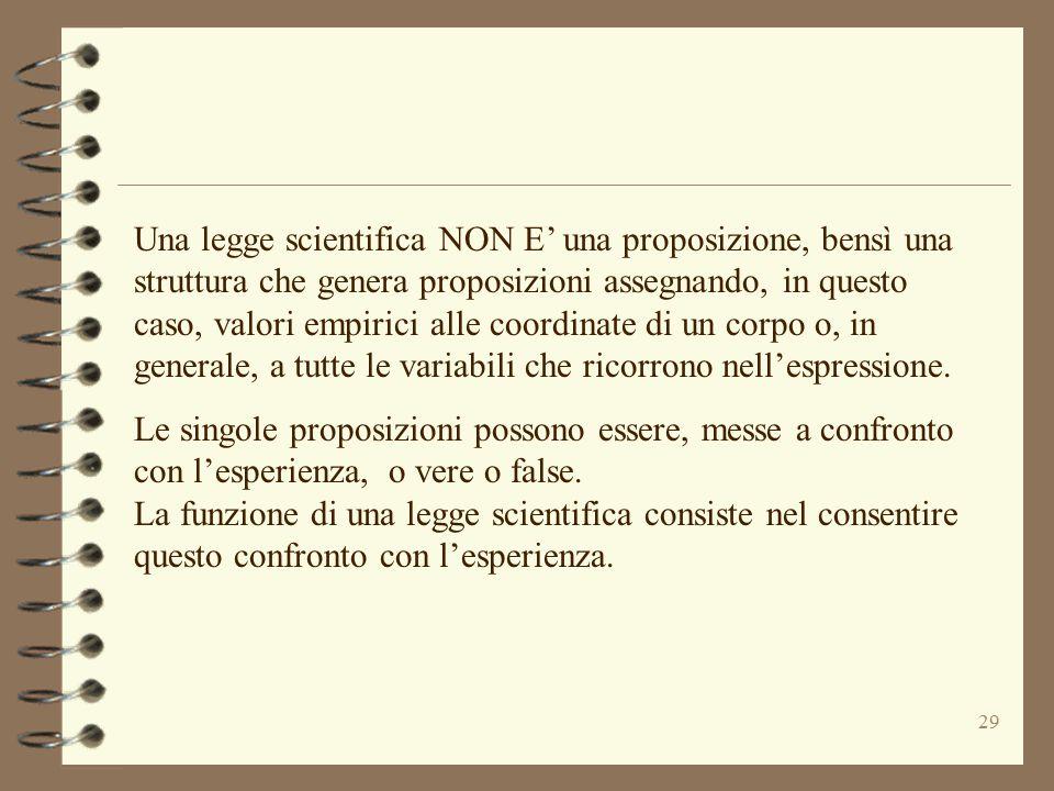 29 Una legge scientifica NON E' una proposizione, bensì una struttura che genera proposizioni assegnando, in questo caso, valori empirici alle coordin