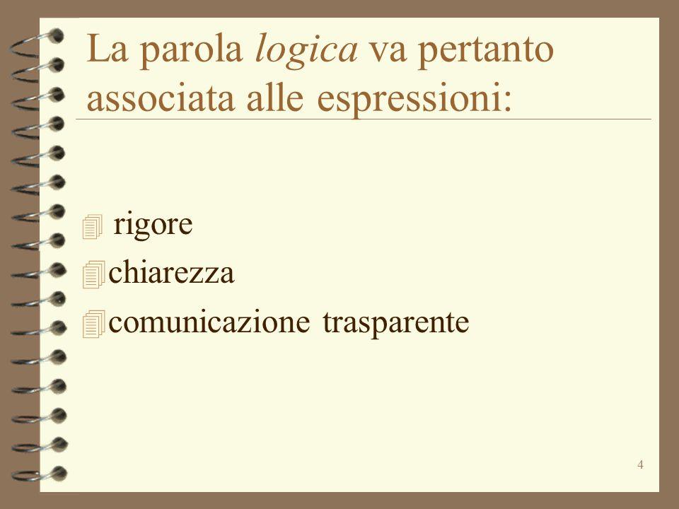 4 La parola logica va pertanto associata alle espressioni: 4 rigore 4 chiarezza 4 comunicazione trasparente