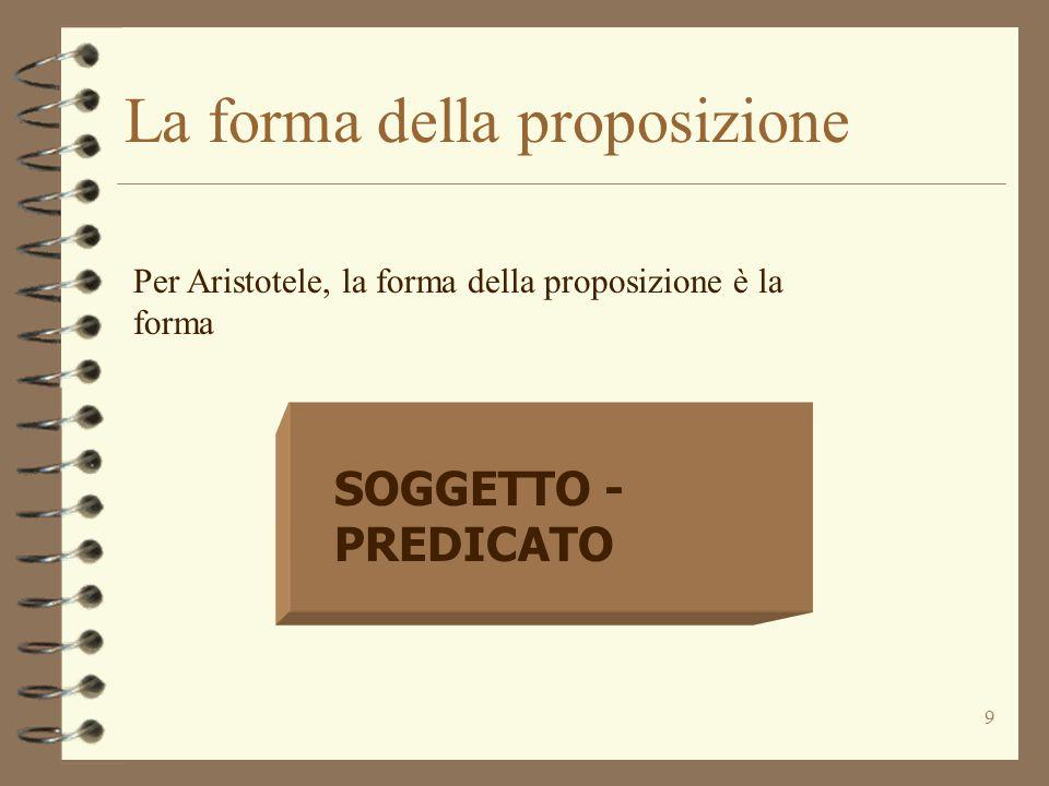 9 La forma della proposizione Per Aristotele, la forma della proposizione è la forma SOGGETTO - PREDICATO