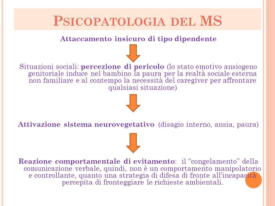 P SICOPATOLOGIA DEL MS Attaccamento insicuro di tipo dipendente Situazioni sociali: percezione di pericolo (lo stato emotivo ansiogeno genitoriale ind