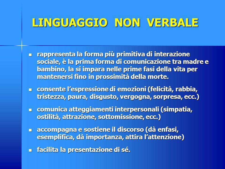 LINGUAGGIO NON VERBALE LINGUAGGIO NON VERBALE rappresenta la forma più primitiva di interazione sociale, è la prima forma di comunicazione tra madre e